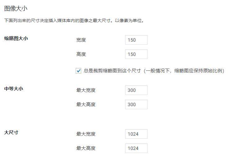 wordpress缩略图